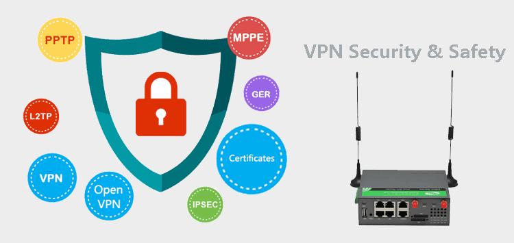 Elins H900 VPN features
