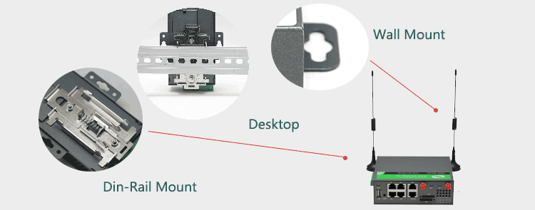 H900 mounting DIN Rail and Wall Mount